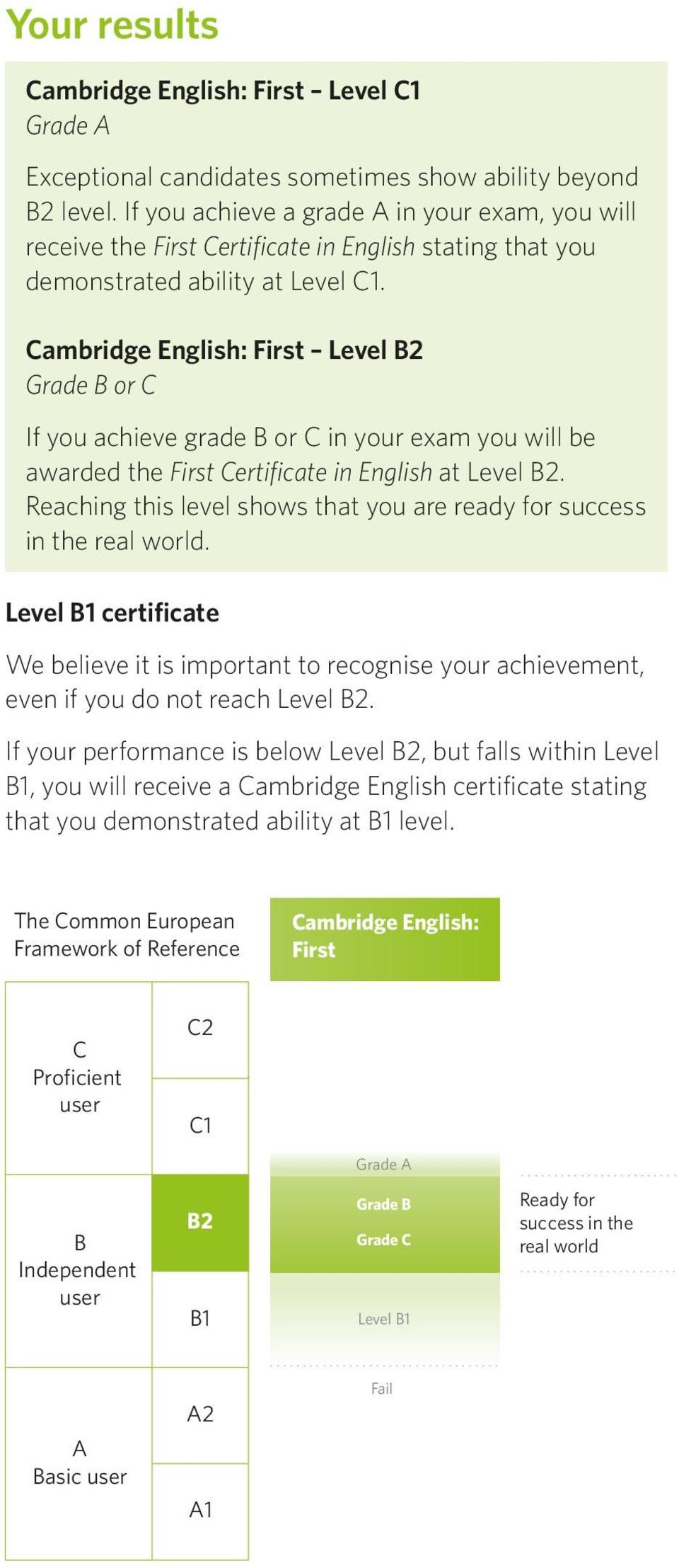 Cambridge English: First Level B2 Grade B or C If you achieve grade B or C in your exam you will be awarded the First Certificate in English at Level B2.