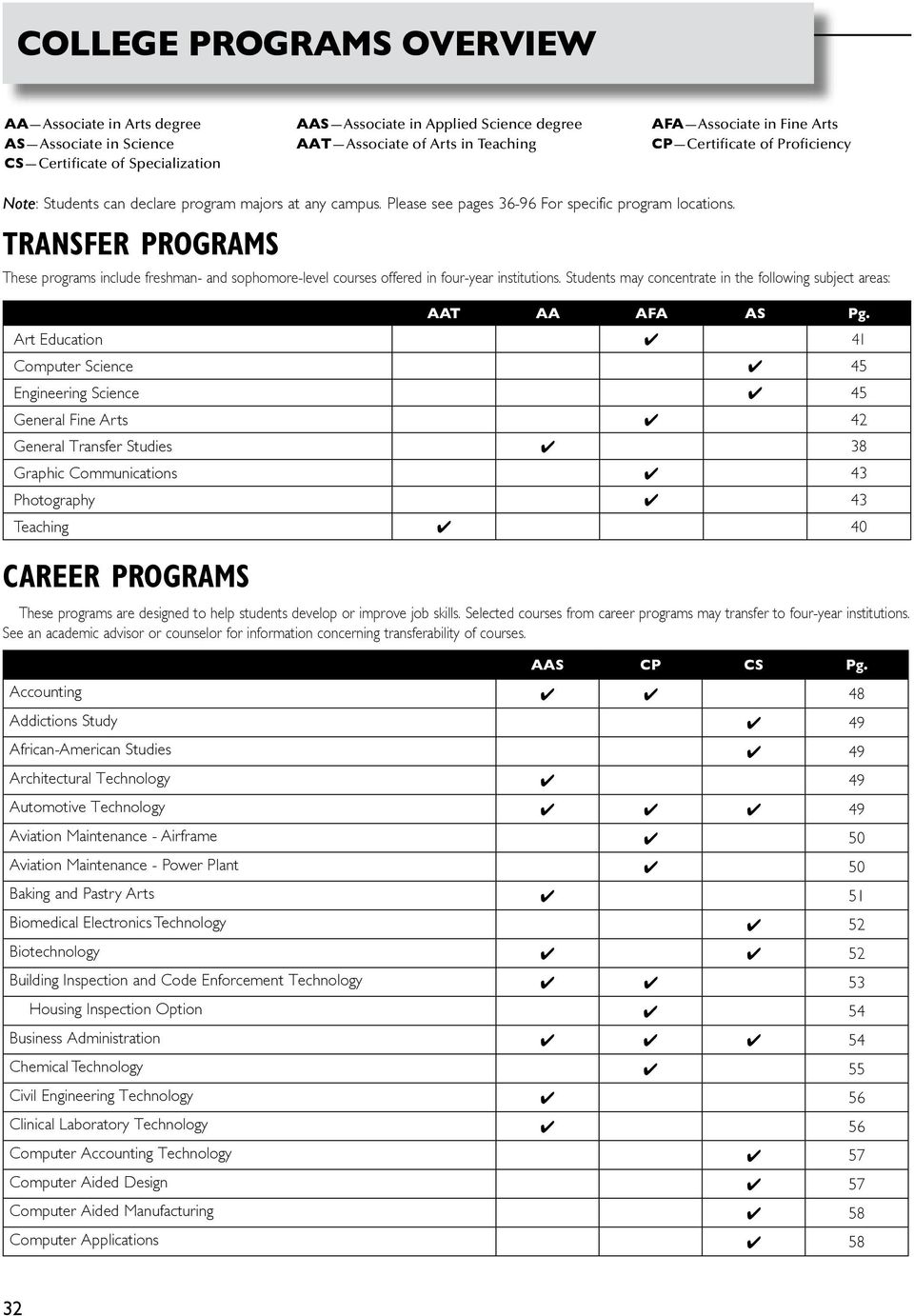 TRANSFER PROGRAMS These programs include freshman- and sophomore-level courses offered in four-year institutions.