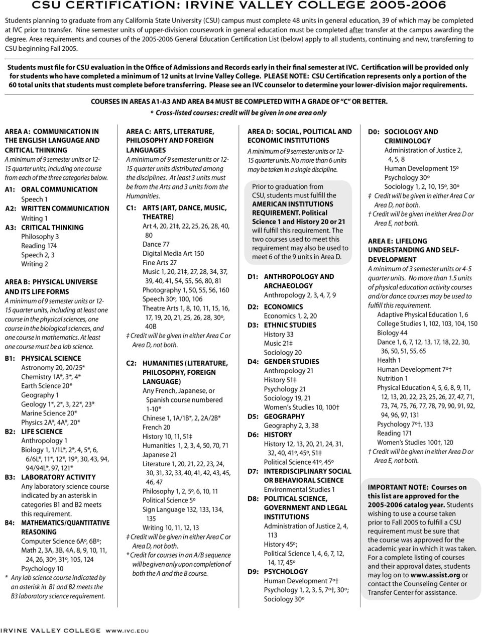 Area requirements and courses of the 2005-2006 General Education Certification List (below) apply to all students, continuing and new, transferring to CSU beginning Fall 2005.