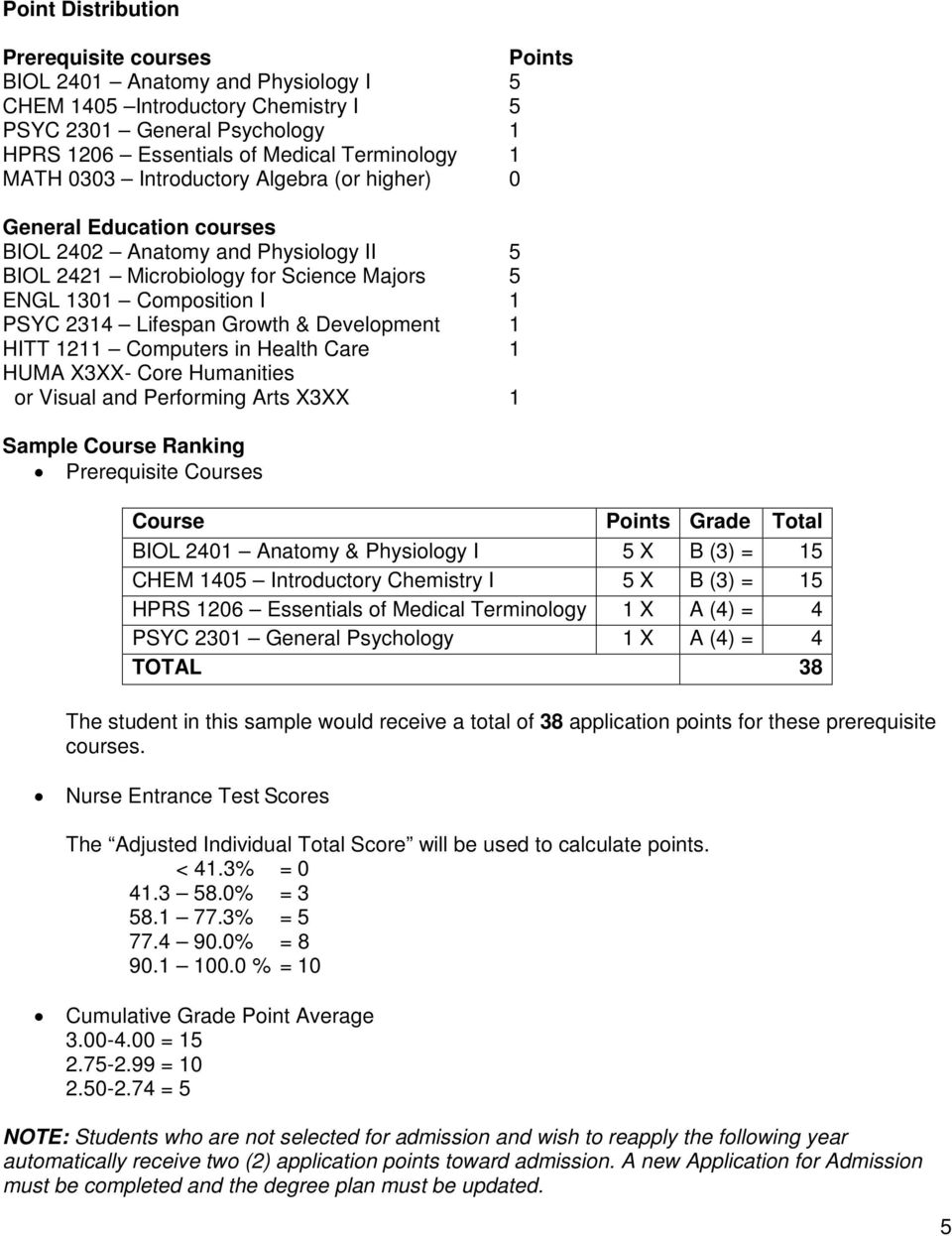 Growth & Development 1 HITT 1211 Computers in Health Care 1 HUMA X3XX- Core Humanities or Visual and Performing Arts X3XX 1 Sample Course Ranking Prerequisite Courses Course Points Grade Total BIOL