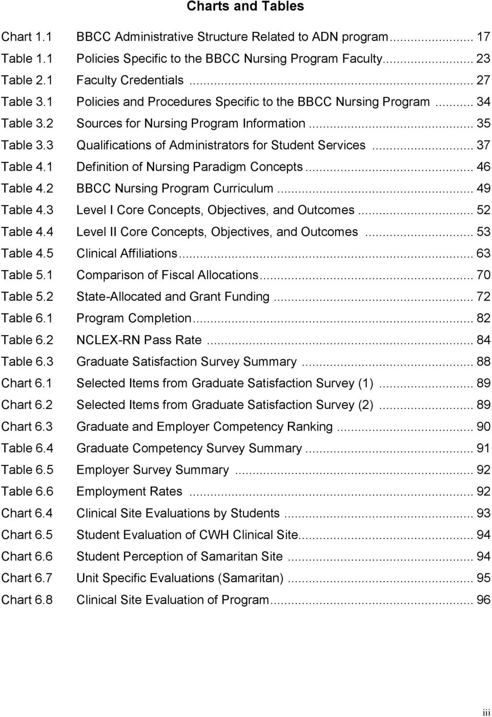 .. 37 Table 4.1 Definition of Nursing Paradigm Concepts... 46 Table 4.2 BBCC Nursing Program Curriculum... 49 Table 4.3 Level I Core Concepts, Objectives, and Outcomes... 52 Table 4.