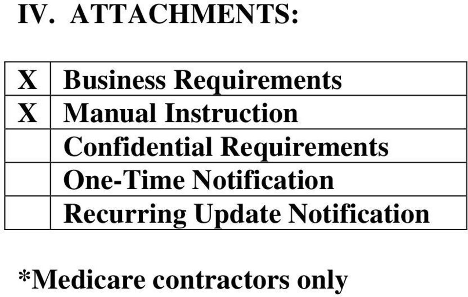 Requirements One-Time Notification