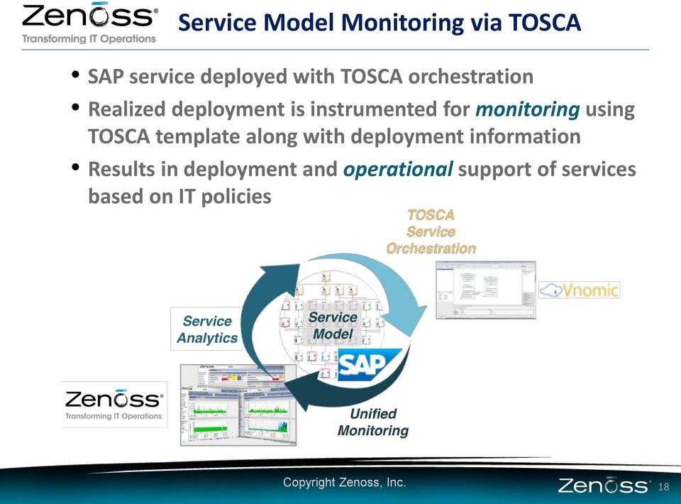 TOSCA template along with deployment information Results in deployment