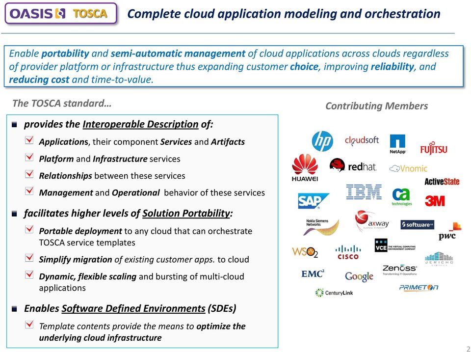The TOSCA standard provides the Interoperable Description of: Applications, their component Services and Artifacts Platform and Infrastructure services Relationships between these services Management