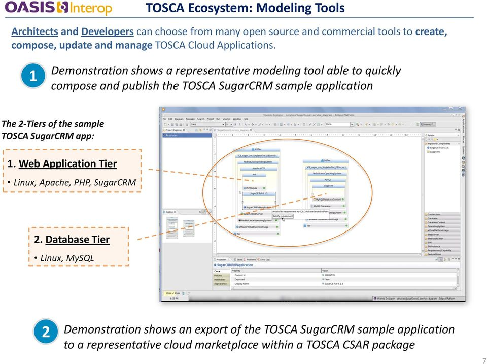 1 Demonstration shows a representative modeling tool able to quickly compose and publish the TOSCA SugarCRM sample application The 2-Tiers of