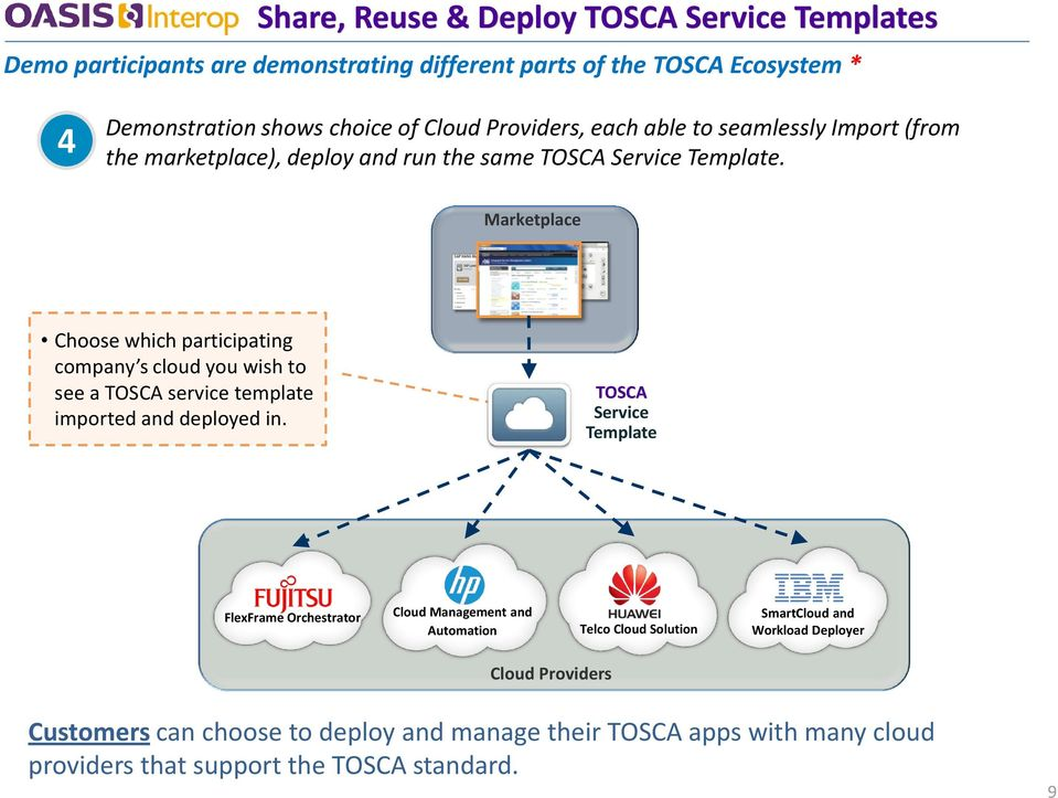 Marketplace Choose which participating company s cloud you wish to see a TOSCA service template imported and deployed in.