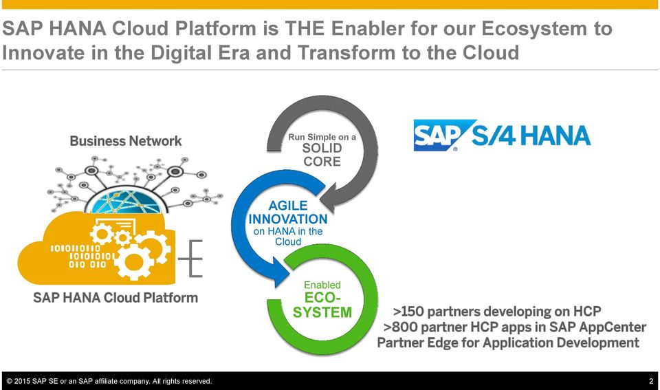Cloud Platform Enabled ECO- SYSTEM >150 partners developing on HCP >800 partner HCP apps in SAP