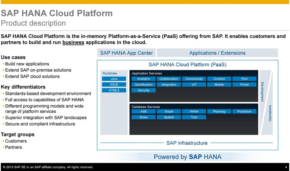 Use cases Build new applications Extend SAP on-premise solutions Extend SAP cloud solutions SAP HANA App Center Runtimes Java Application Services Applications / Extensions SAP HANA Cloud Platform