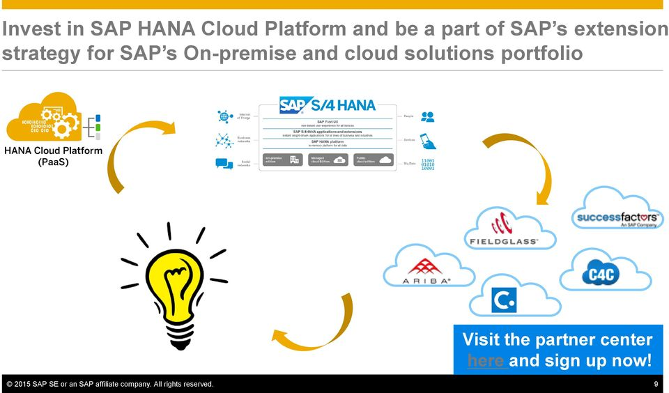 portfolio HANA Cloud Platform (PaaS) Visit the partner center