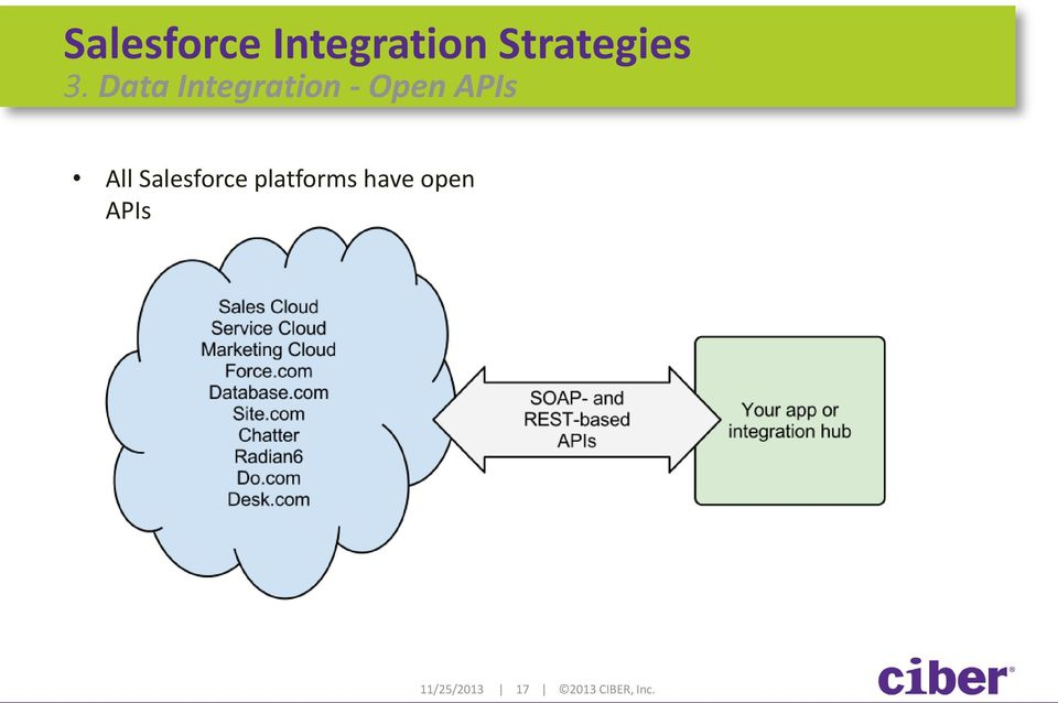 All Salesforce platforms have