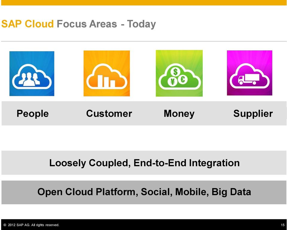 Integration Open Cloud Platform, Social,