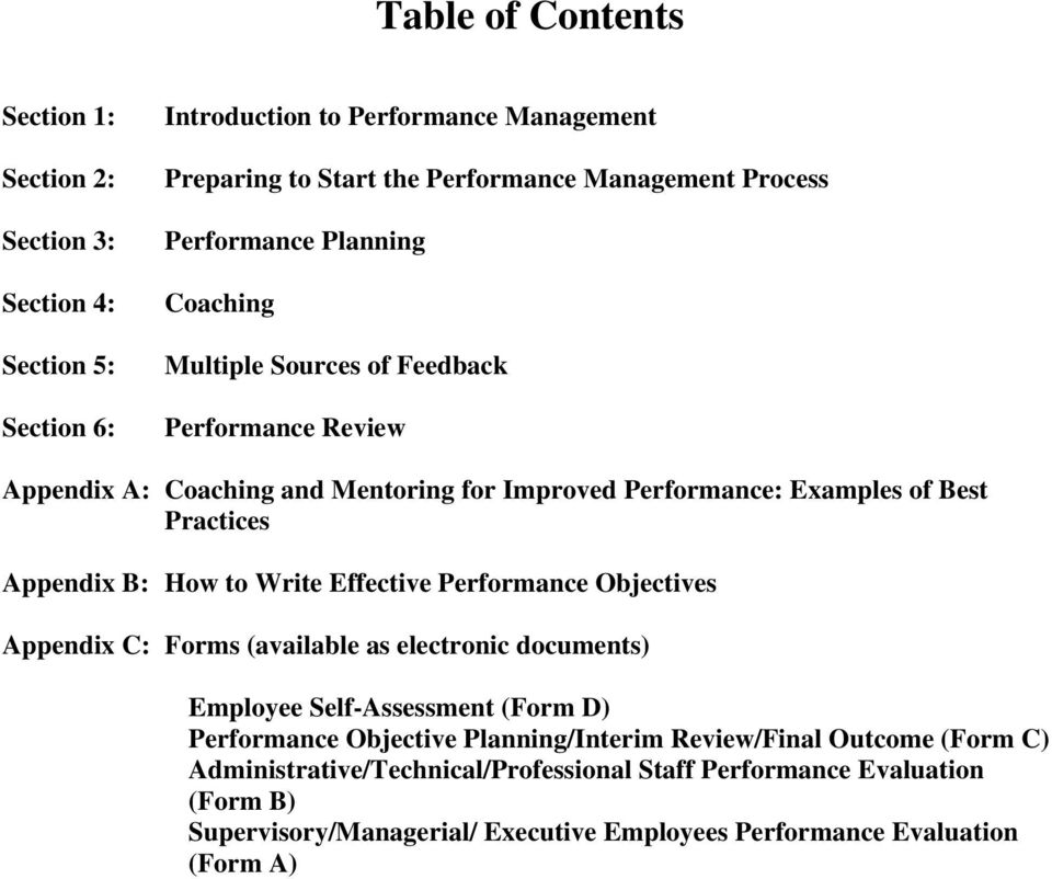 How to Write Effective Performance Objectives Appendix C: Forms (available as electronic documents) Employee Self-Assessment (Form D) Performance Objective Planning/Interim