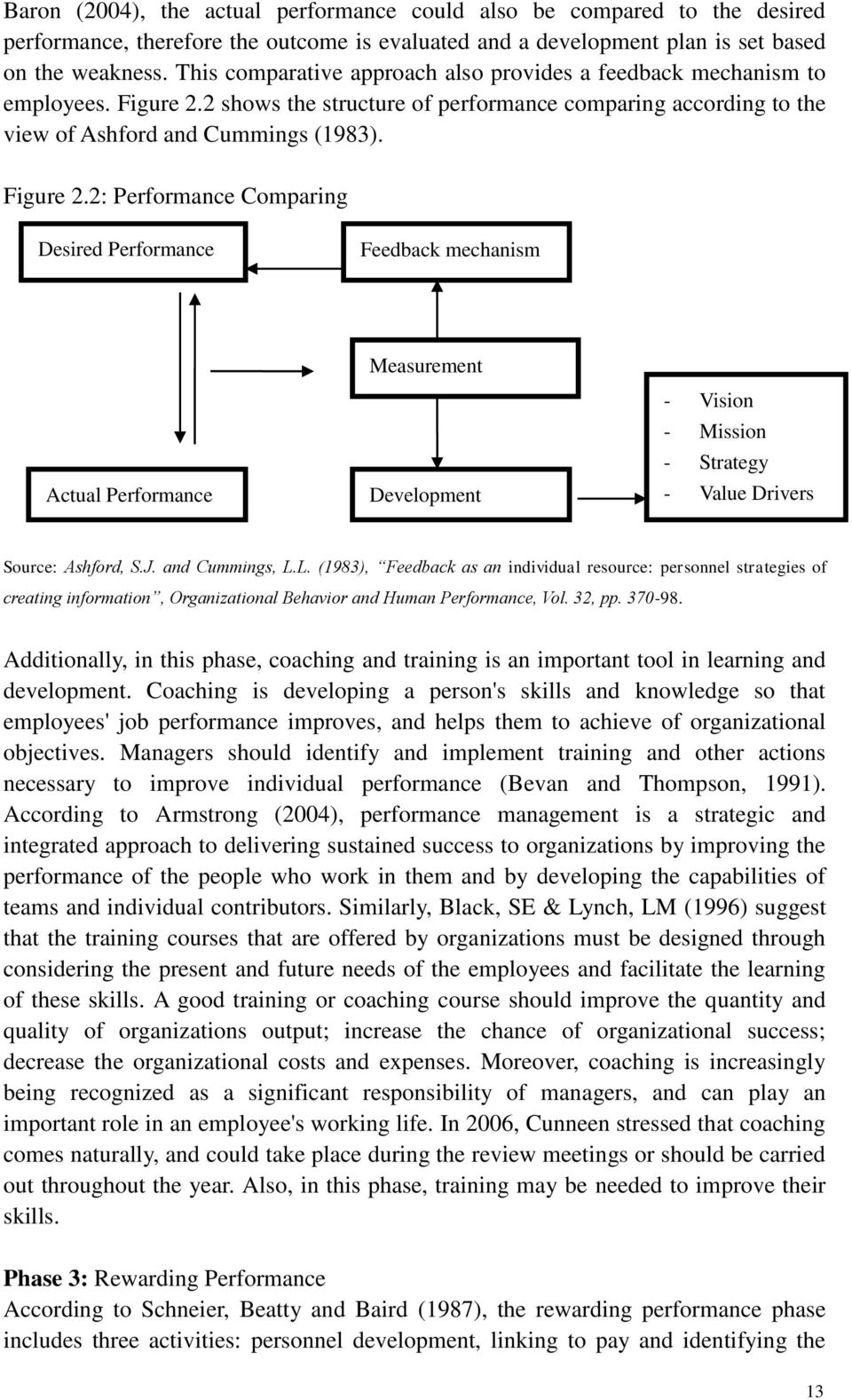 2 shows the structure of performance comparing according to the view of Ashford and Cummings (1983). Figure 2.