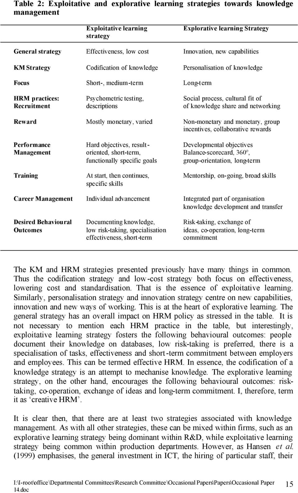 knowledge management and creative hrm pdf of recruitment descriptions of knowledge share and networking reward mostly monetary varied non monetary