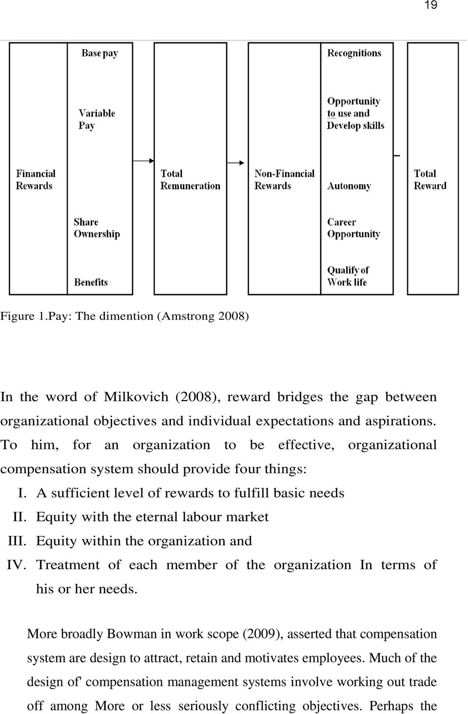 Equity with the eternal labour market III. Equity within the organization and IV. Treatment of each member of the organization In terms of his or her needs.