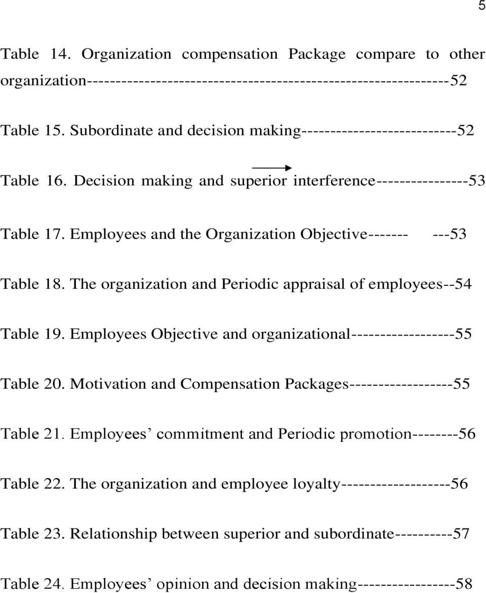 Employees and the Organization Objective------- ---53 Table 18. The organization and Periodic appraisal of employees--54 Table 19. Employees Objective and organizational------------------55 Table 20.