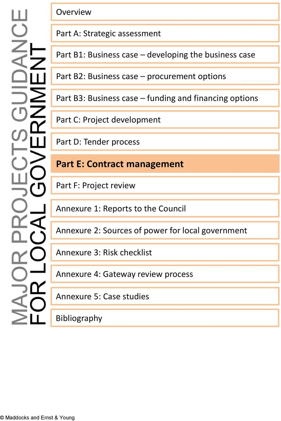 Contract management Part F: Project review Annexure 1: Reports to the Council Annexure 2: Sources of power for local