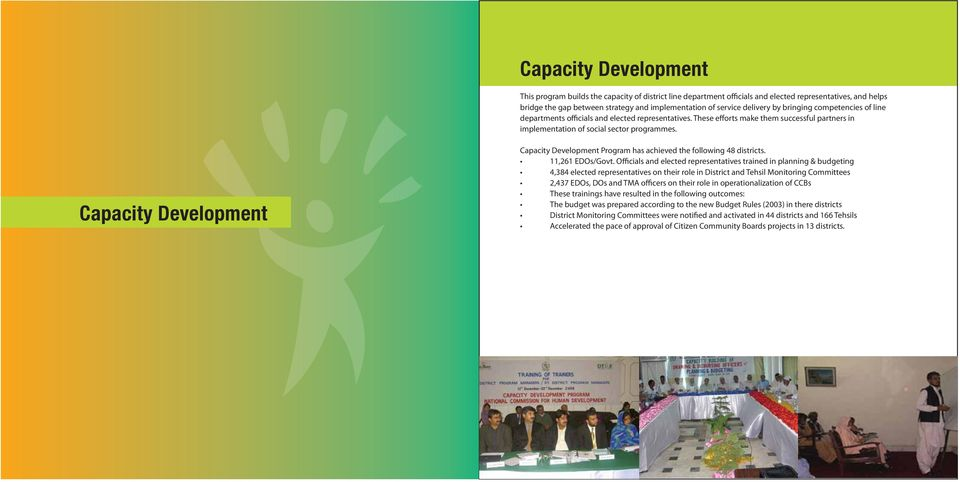 Capacity Development Capacity Development Program has achieved the following 48 districts. 11,261 EDOs/Govt.