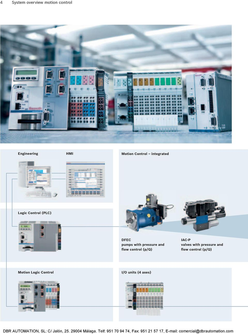 pressure and flow control (p/q) IAC-P valves with