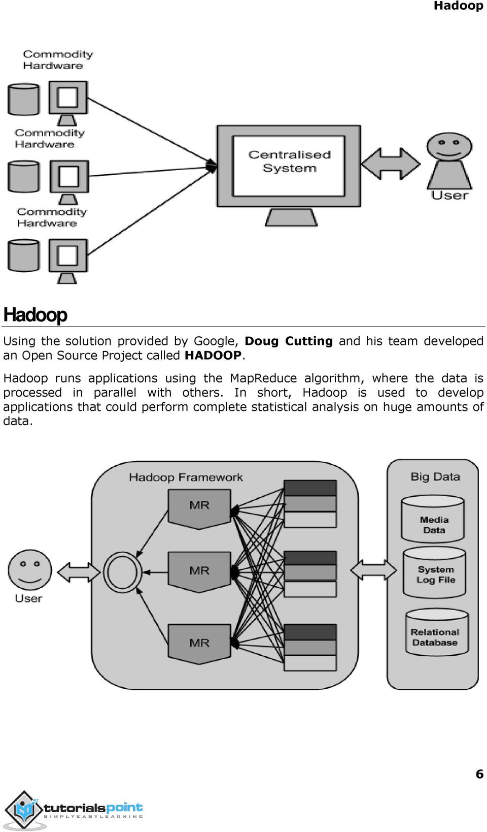 Hadoop runs applications using the MapReduce algorithm, where the data is processed in