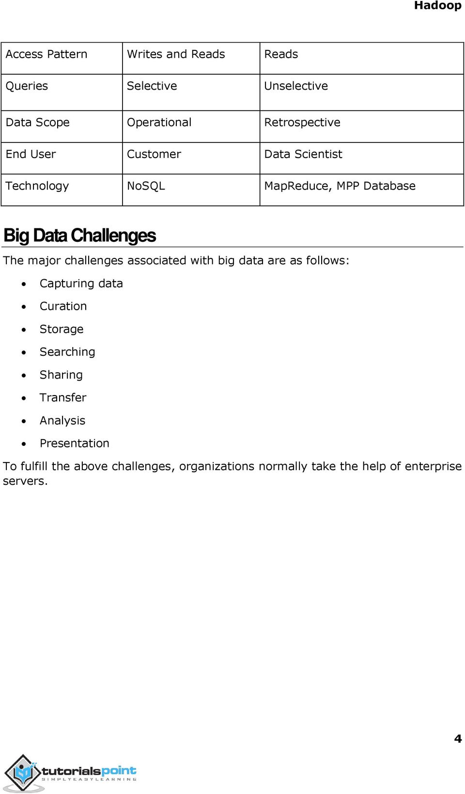 challenges associated with big data are as follows: Capturing data Curation Storage Searching Sharing