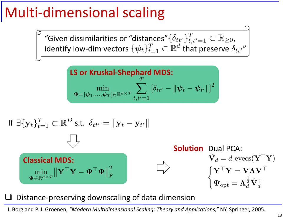 Dual PCA: Distance-preserving downscaling of data dimension I. Borg and P. J.