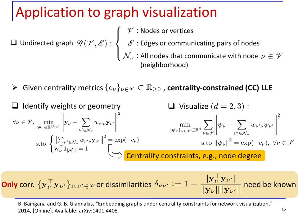Visualize Centrality constraints, e.g., node degree Only corr. or dissimilarities need be known B.