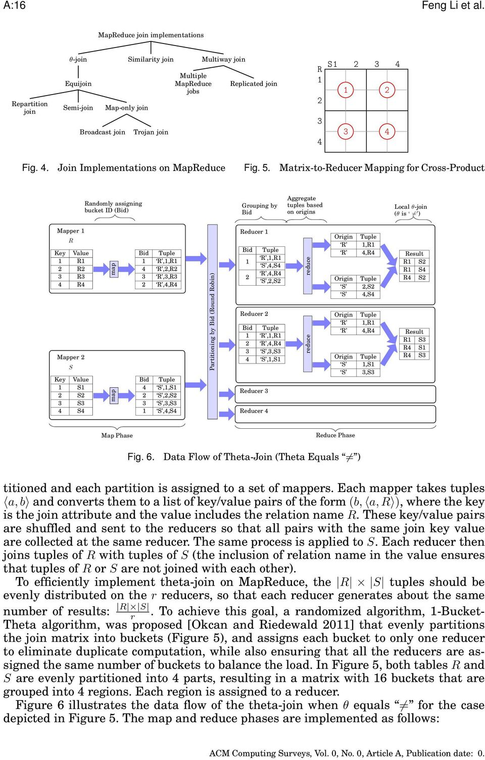 3 2 3 2 4 4 Fig. 4. Join Implementations on MapReduce Fig. 5.