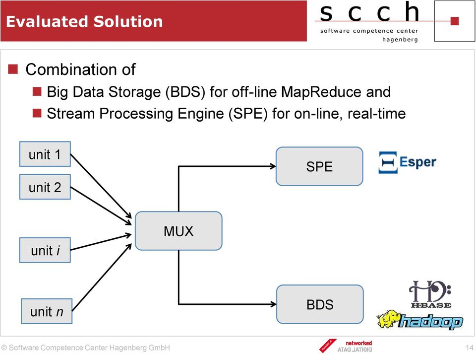 Stream Processing Engine (SPE) for on-line,