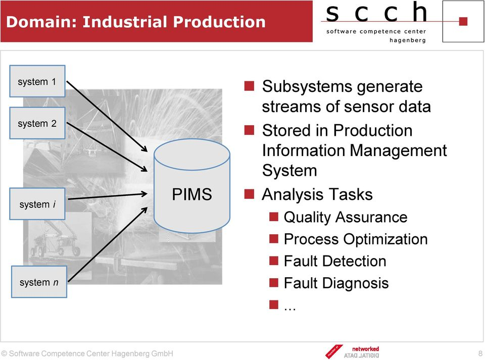 Production Information Management System Analysis Tasks Quality