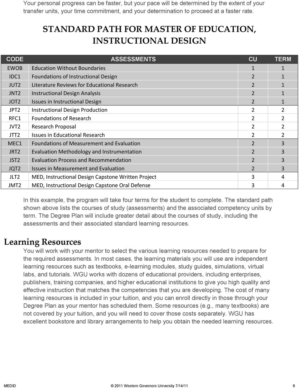Educational Research 2 1 JNT2 Instructional Design Analysis 2 1 JOT2 Issues in Instructional Design 2 1 JPT2 Instructional Design Production 2 2 RFC1 Foundations of Research 2 2 JVT2 Research