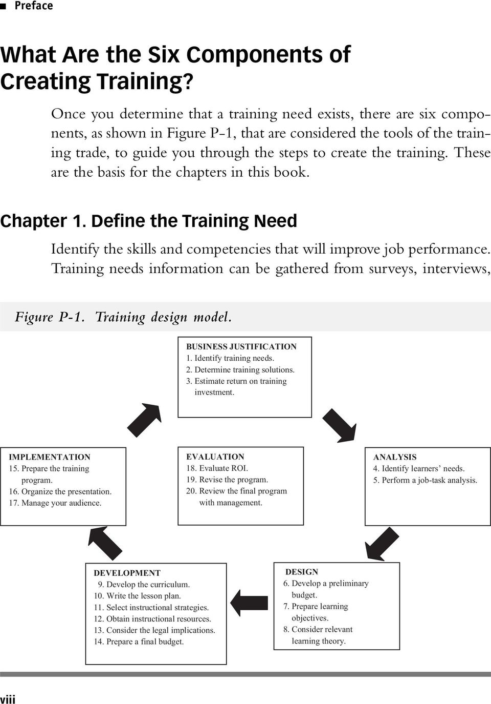 training. These are the basis for the chapters in this book. Chapter 1. Define the Training Need Identify the skills and competencies that will improve job performance.