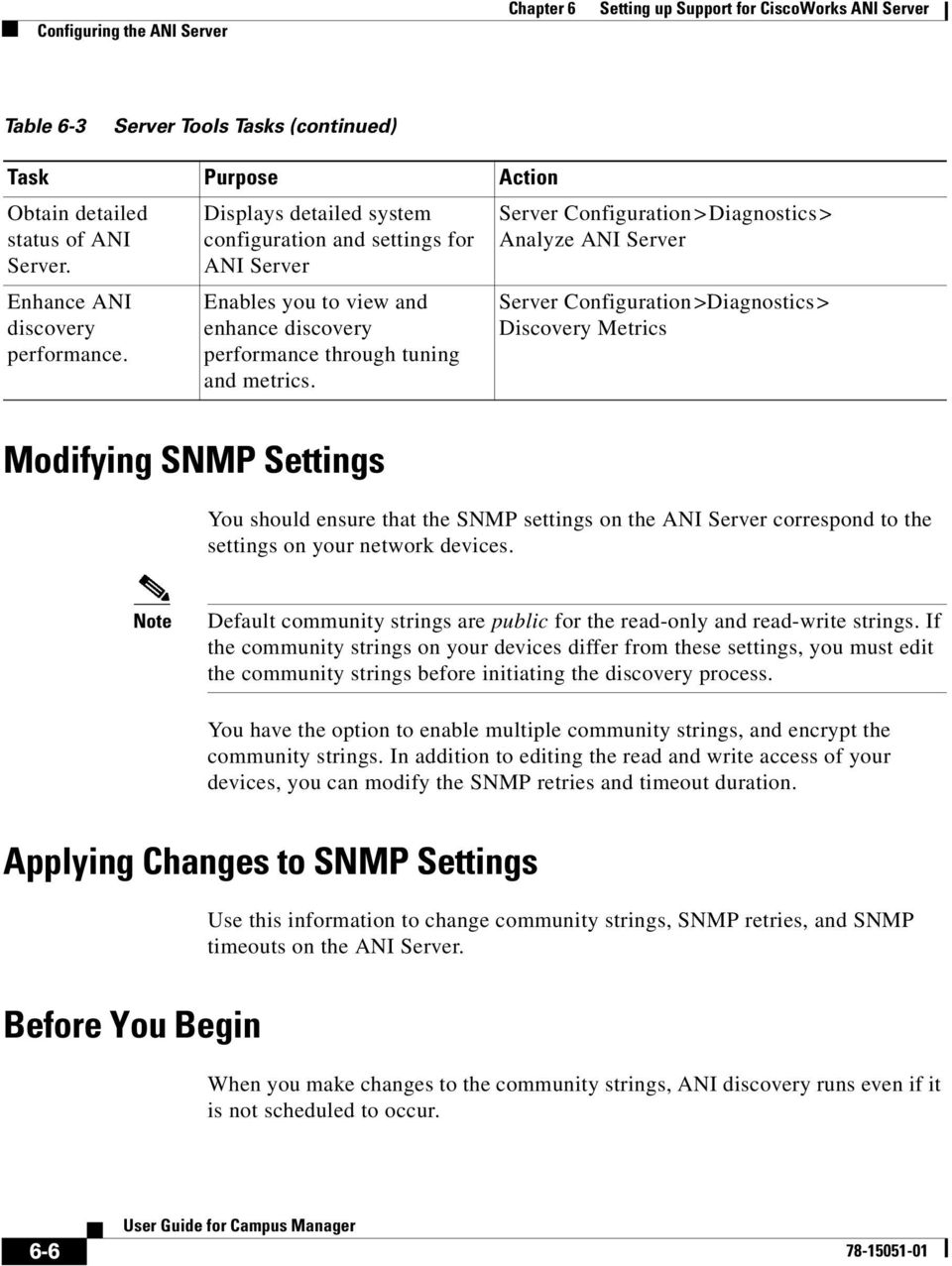 Server Configuration>Diagnostics> Analyze ANI Server Server Configuration>Diagnostics> Discovery Metrics Modifying SNMP Settings You should ensure that the SNMP settings on the ANI Server correspond