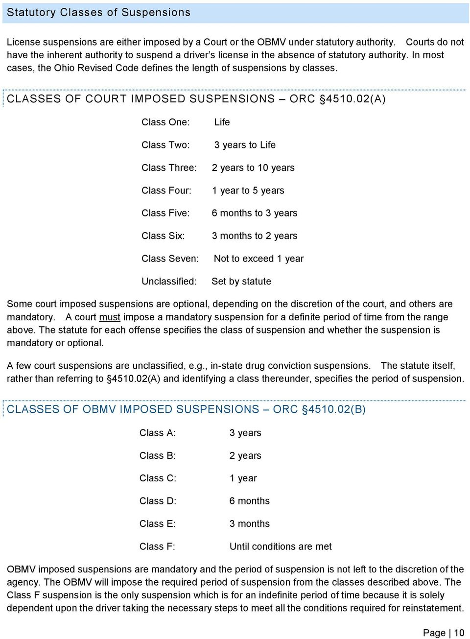 CLASSES OF COURT IMPOSED SUSPENSIONS ORC 4510.