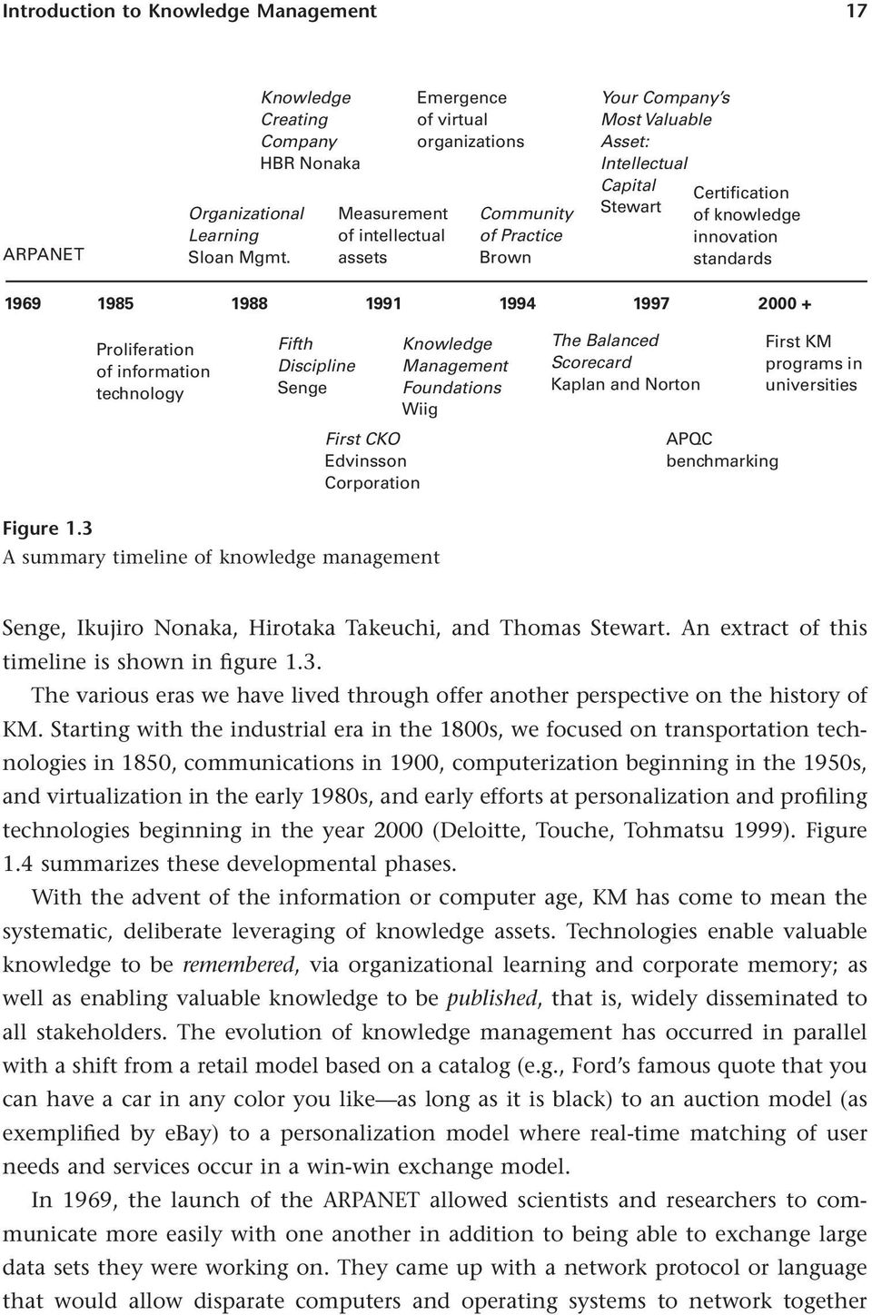 Stewart Certification of knowledge innovation standards 1969 1985 1988 1991 1994 1997 2000 + Proliferation of information technology Fifth Discipline Senge First CKO Edvinsson Corporation Knowledge