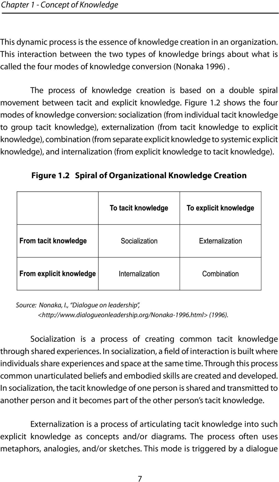 The process of knowledge creation is based on a double spiral movement between tacit and explicit knowledge. Figure 1.