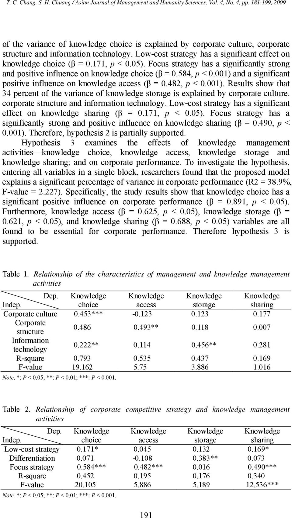 and a significant positive influence on knowledge access (β = 0.482, p < 0.001).