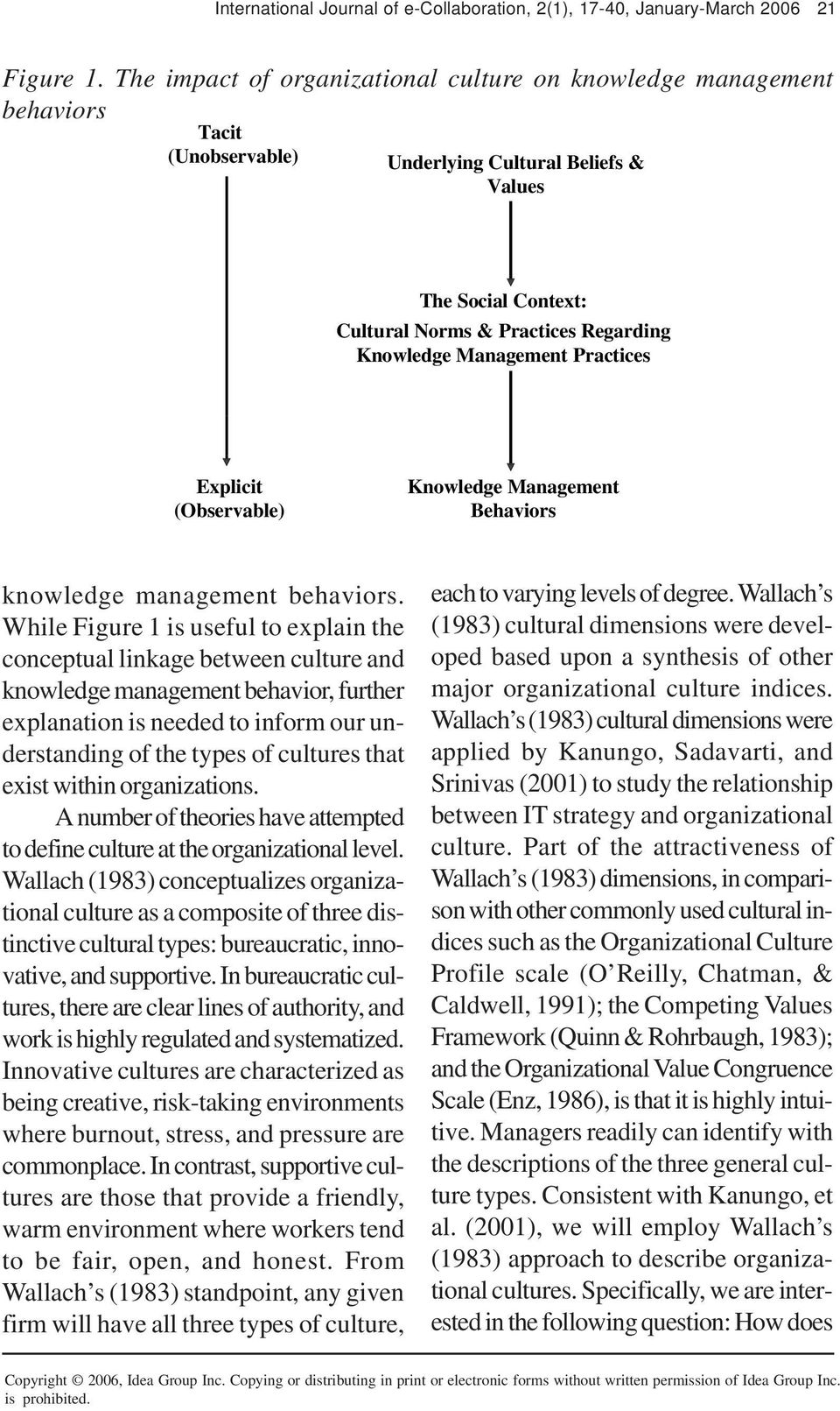 Management Practices Explicit (Observable) Knowledge Management Behaviors knowledge management behaviors.
