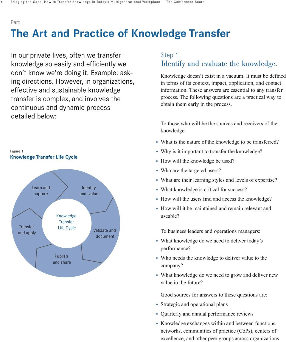 However, in organizations, effective and sustainable knowledge transfer is complex, and involves the continuous and dynamic process detailed below: Figure 1 Knowledge Transfer Life Cycle Transfer and