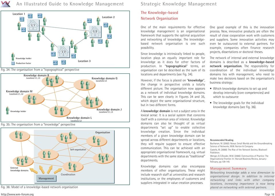 35: The organisation from a knowledge perspective Management Coordination Fig.