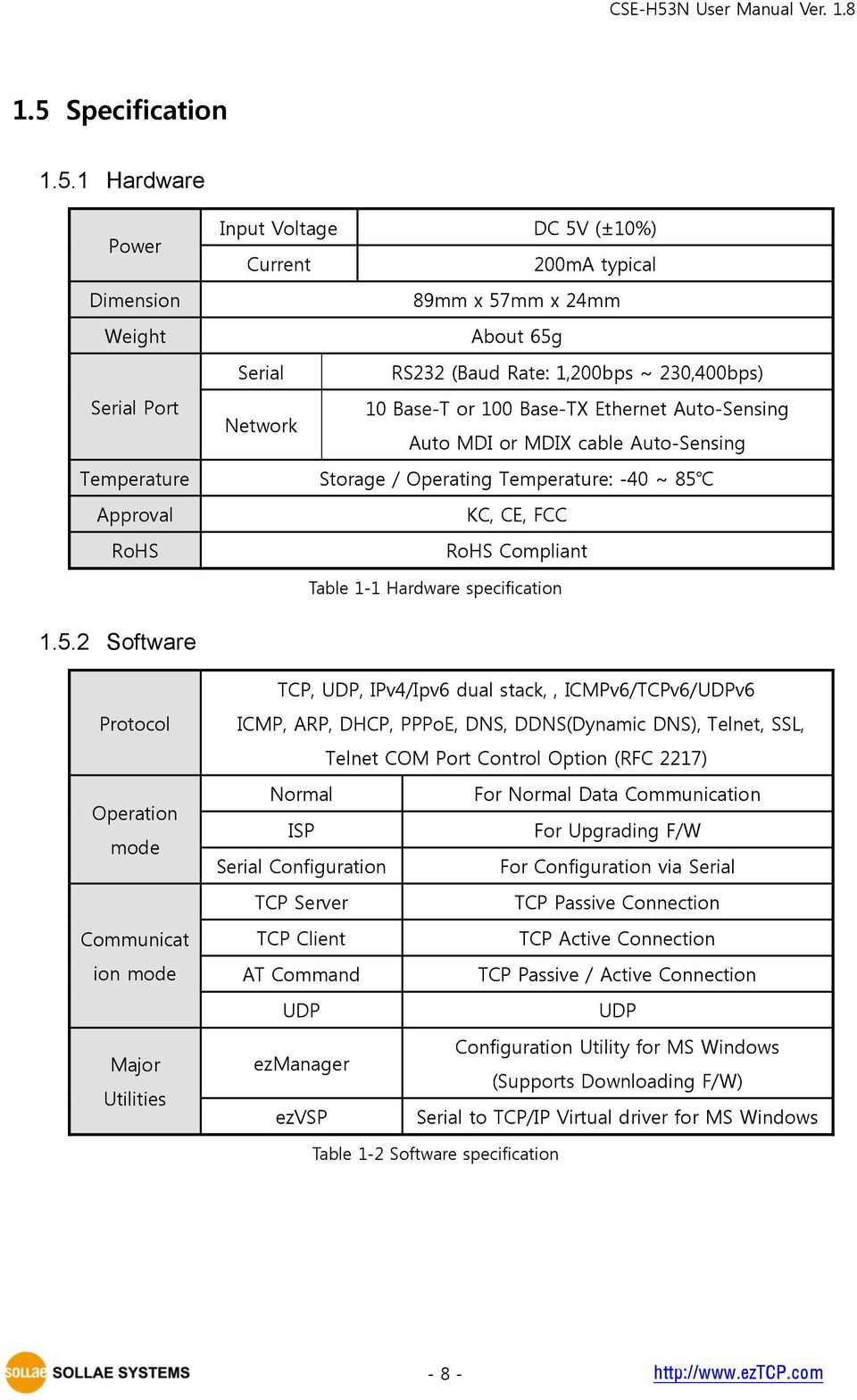 Hardware specification 1.5.