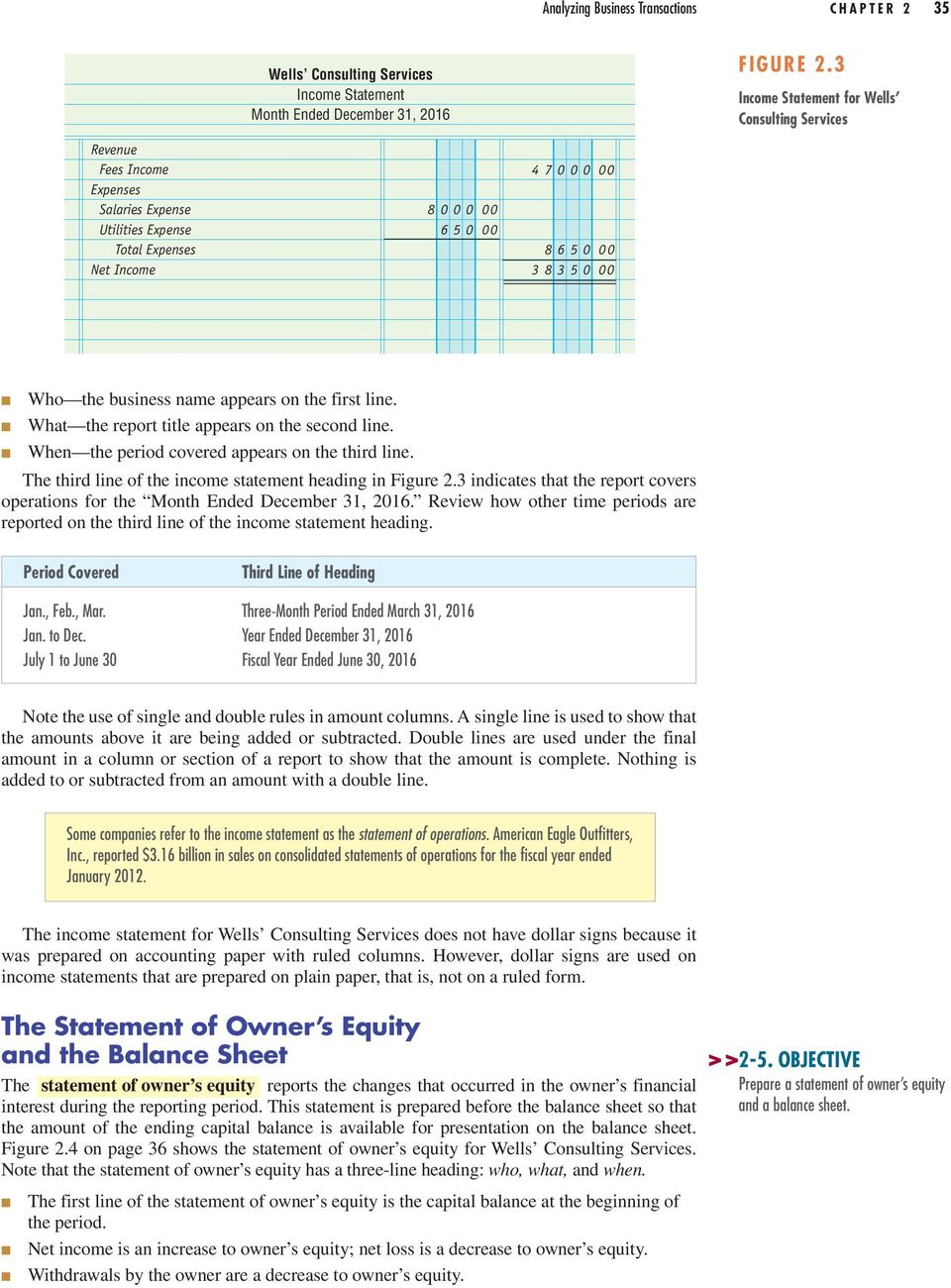 name appears on the first line. What the report title appears on the second line. When the period covered appears on the third line. The third line of the income statement heading in Figure 2.