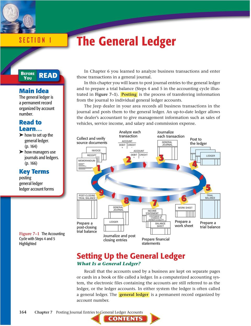 66) Key Terms posting general ledger ledger account forms Figure 7 The Accounting Cycle with Steps 4 and 5 Highlighted In Chapter 6 you learned to analyze business transactions and enter those