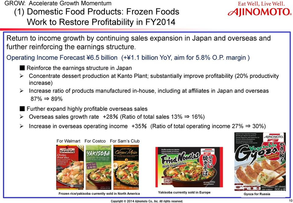 margin ) Reinforce the earnings structure in Japan Concentrate dessert production at Kanto Plant; substantially improve profitability (20% productivity increase) Increase ratio of products