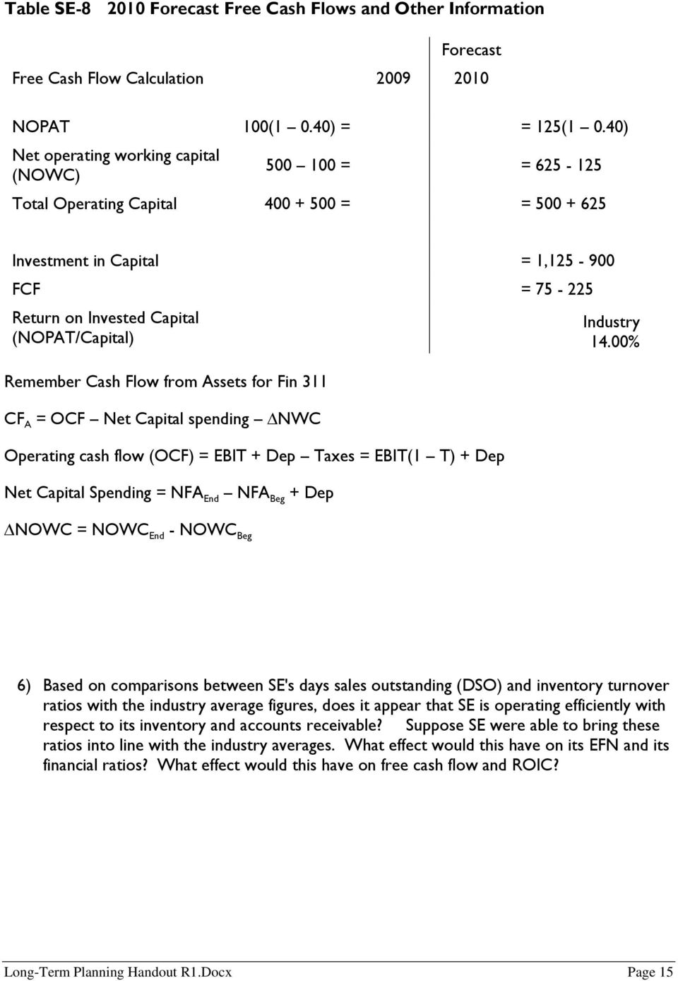 Remember Cash Flow from Assets for Fin 311 CF A = OCF Net Capital spending NWC Operating cash flow (OCF) = EBIT + Dep Taxes = EBIT(1 T) + Dep Net Capital Spending = NFA End NFA Beg + Dep Industry 14.