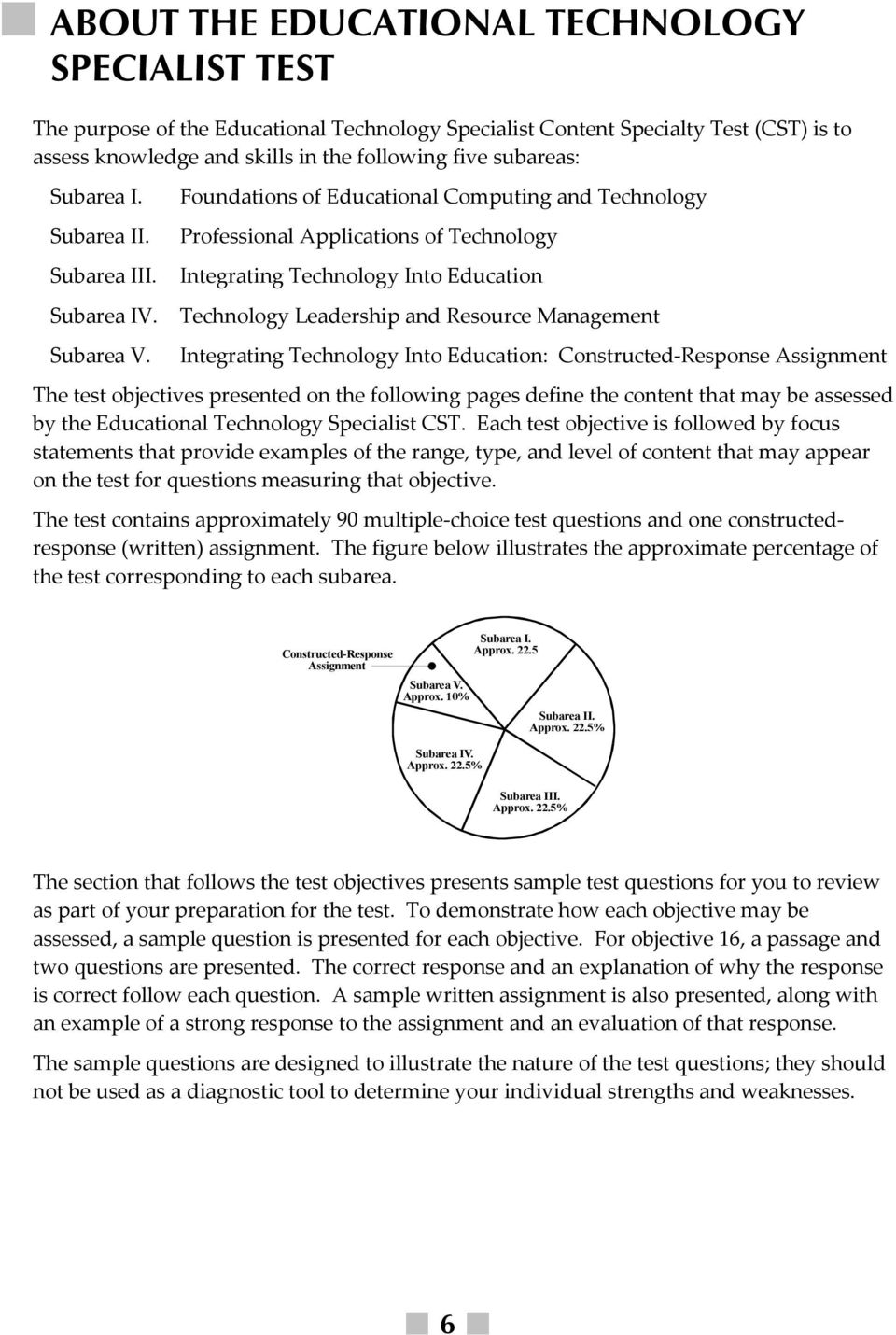 Foundations of Educational Computing and Technology Professional Applications of Technology Integrating Technology Into Education Technology Leadership and Resource Management Integrating Technology