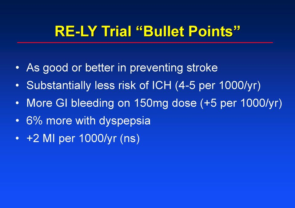 (4-5 per 1000/yr) More GI bleeding on 150mg dose