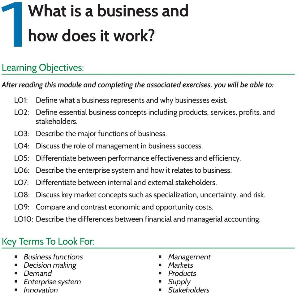 LO2: Define essential business concepts including products, services, profits, and stakeholders. LO3: Describe the major functions of business. LO4: Discuss the role of management in business success.