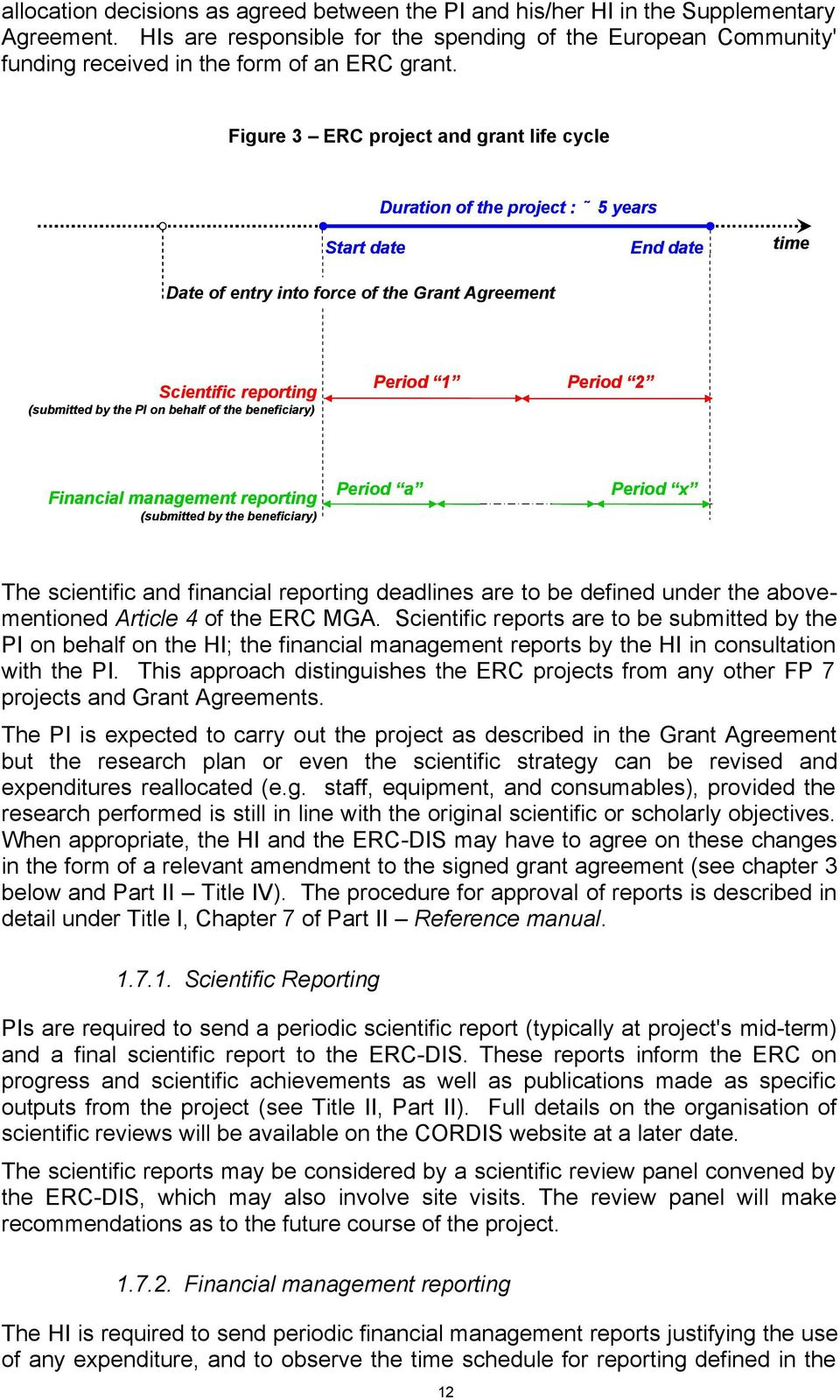 Figure 3 ERC project and grant life cycle Duration of the project : 5 years Start date Date of entry into force of the Grant Agreement End date time Scientific reporting (submitted by the PI on