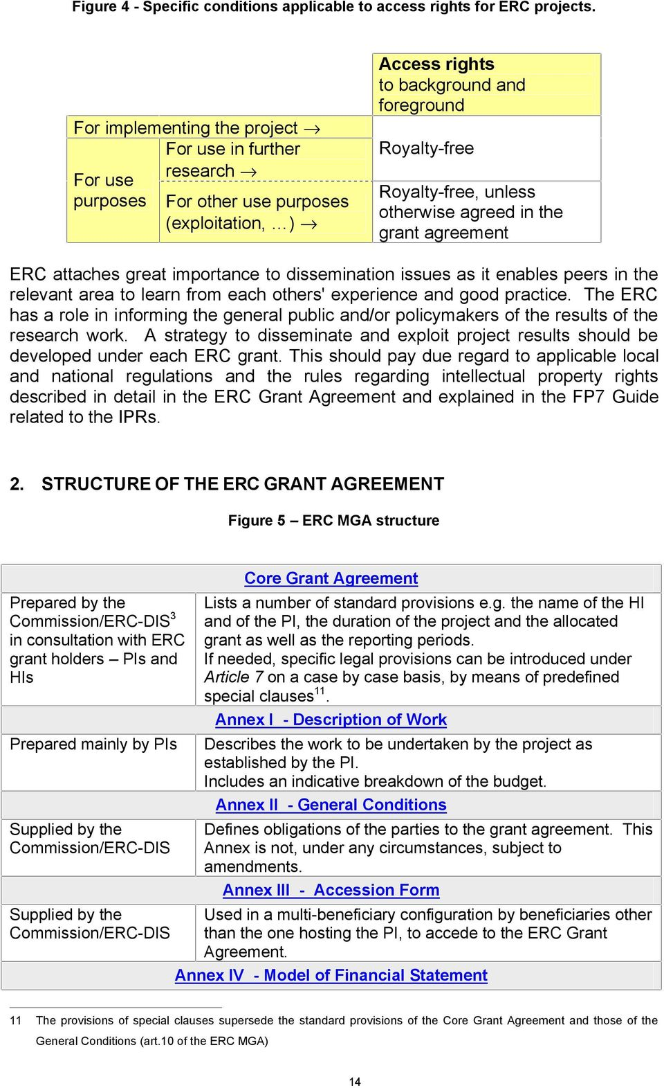 otherwise agreed in the grant agreement ERC attaches great importance to dissemination issues as it enables peers in the relevant area to learn from each others' experience and good practice.